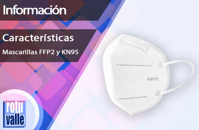 Información y características técnicas sobre las mascarillas FFP2 y KN95